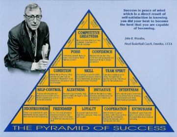 wooden_pyramid